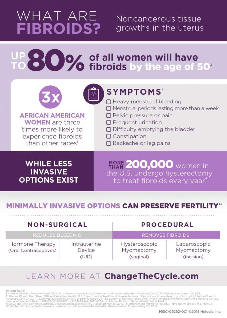 CTC_2018-Fibroid-Infographic-731x1024